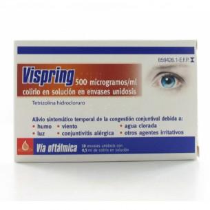 Pranarom Allarforce Equilibrio Inmunitario y Respiratorio 21 pastillas